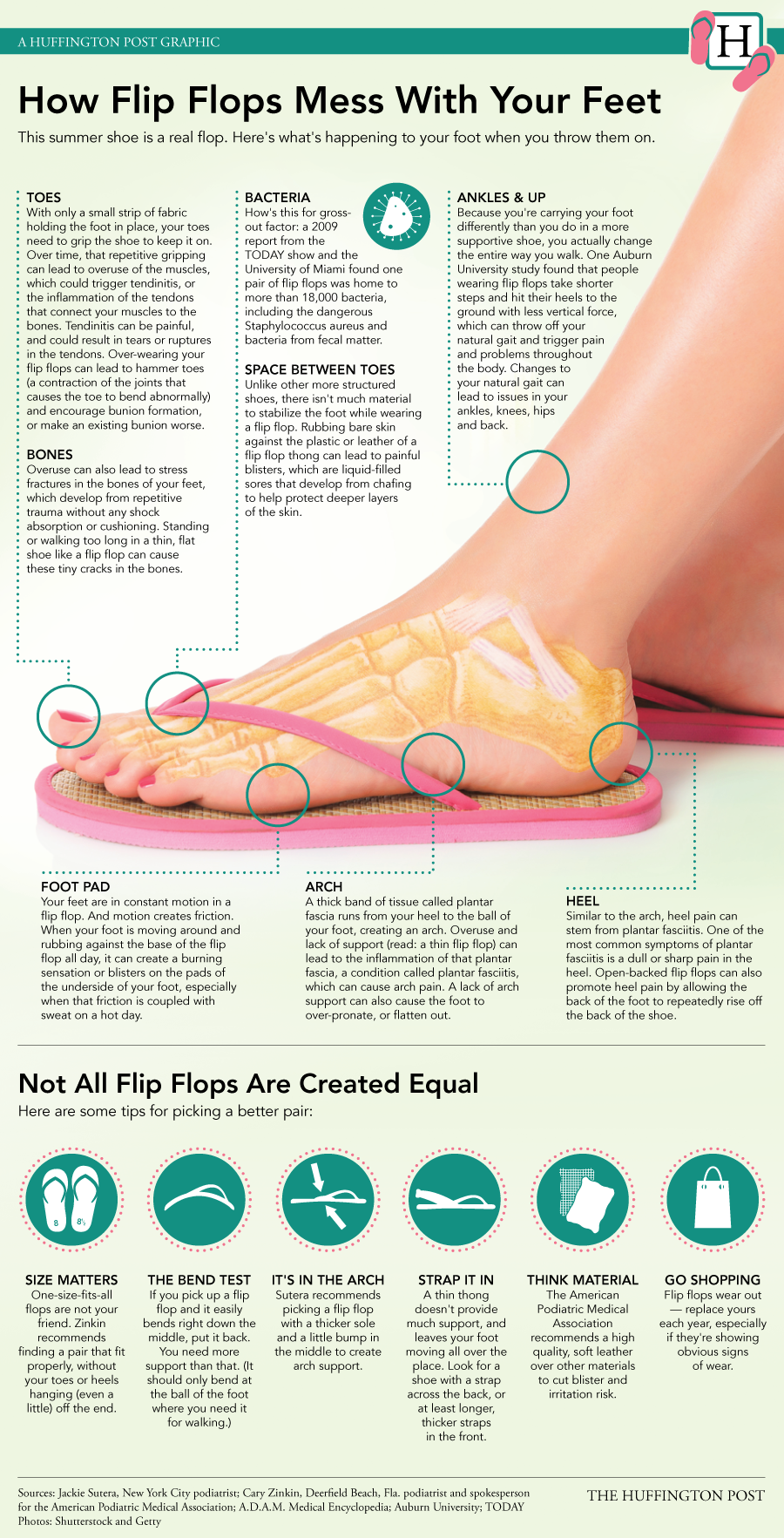2596512488 5 Flip Flops with Arch Support - Learn why these sandals won't kill ...